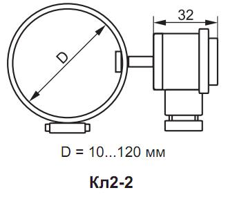 ТСх.х-Kл2-2
