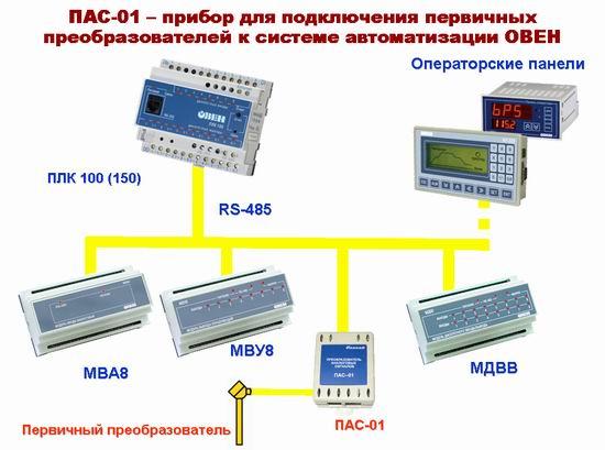 Схема применения ПАС-01