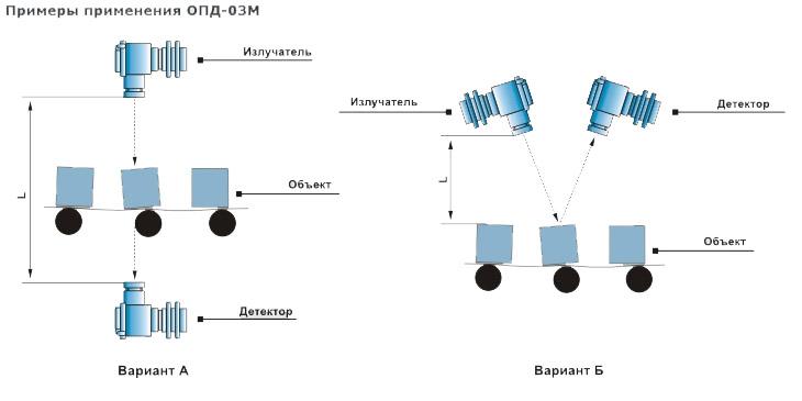 Пример применения ОПД-03М