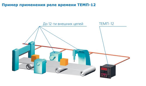 Таймер двенадцатиканальный ТЕМП-12