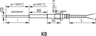 ТП.х-K8