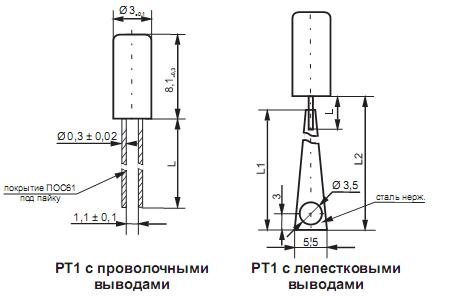 Габаритные размеры РТ-1