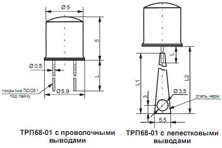 Габаритные размеры ТРП68-01